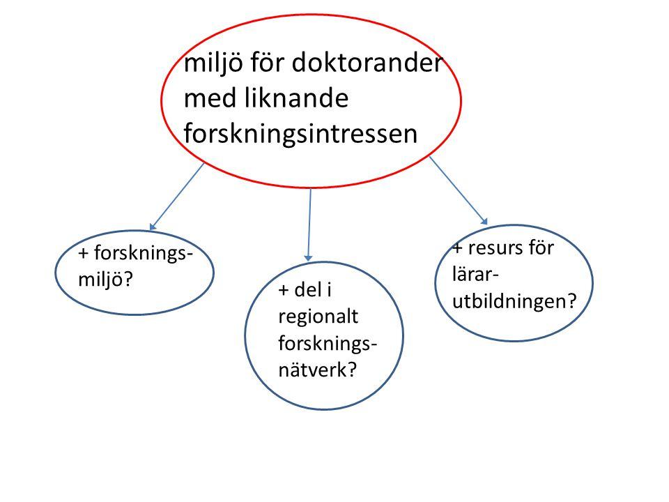 miljö för doktorander med liknande forskningsintressen + forsknings- miljö? + del i regionalt forsknings- nätverk? + resurs för lärar- utbildningen?