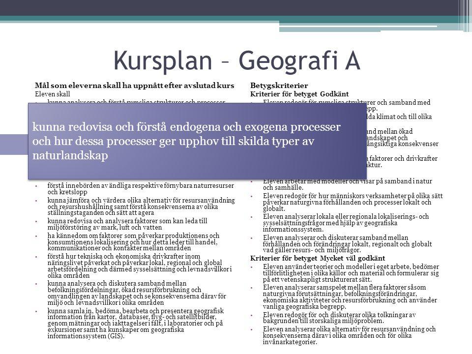 Kursplan – Geografi A Mål som eleverna skall ha uppnått efter avslutad kurs Eleven skall kunna analysera och förstå rumsliga strukturer och processer