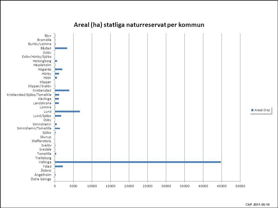 lansstyrelsen.se/skane ChP 2011-05-10