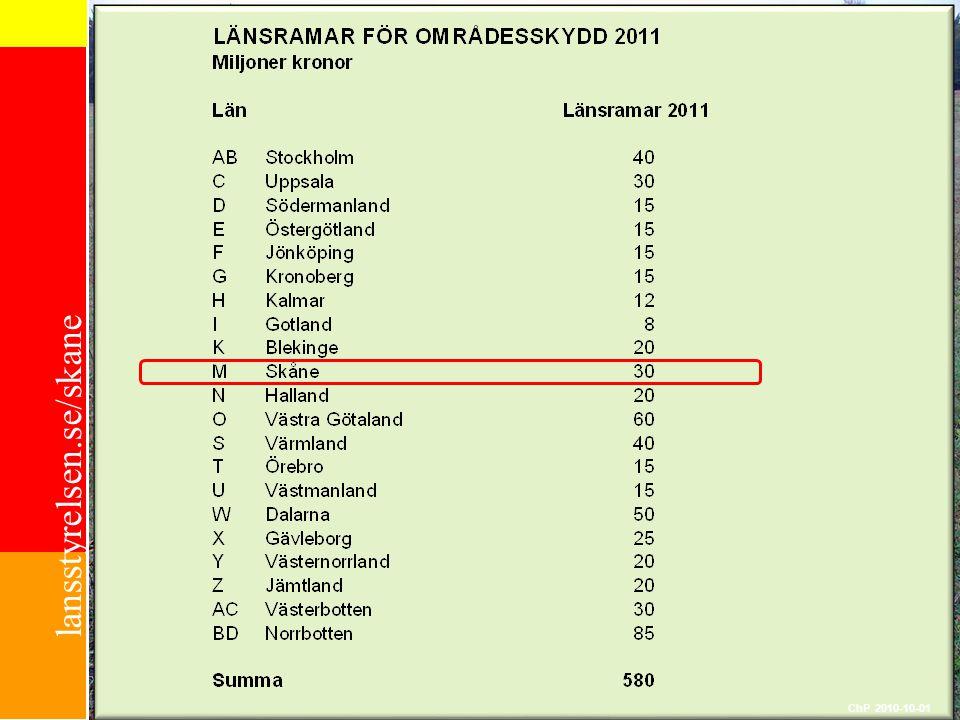 lansstyrelsen.se/skane ChP 2010-10-01