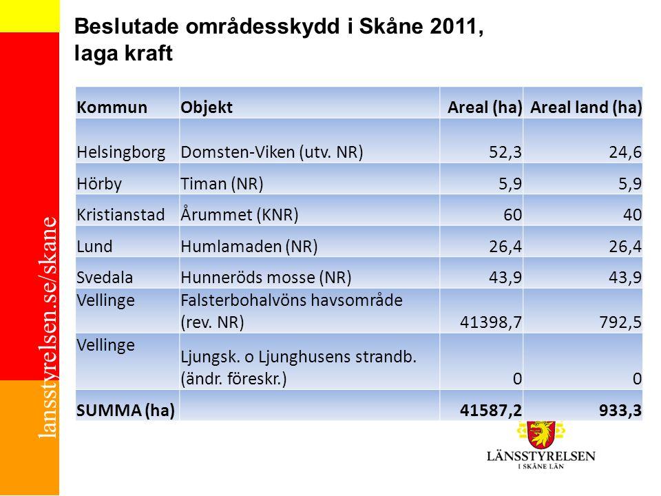 Beslutade områdesskydd i Skåne 2011, laga kraft ChP 2010-10-01 KommunObjektAreal (ha)Areal land (ha) HelsingborgDomsten-Viken (utv. NR)52,324,6 HörbyT