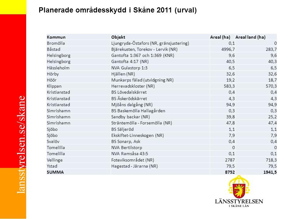 lansstyrelsen.se/skane Planerade områdesskydd i Skåne 2011 (urval) ChP 2010-10-01 KommunObjektAreal (ha)Areal land (ha) BromöllaLjungryda-Östafors (NR