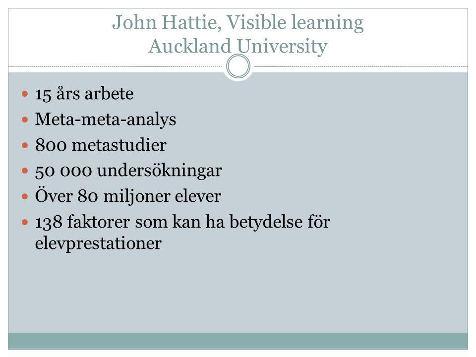 John Hattie, Visible learning Auckland University 15 års arbete Meta-meta-analys 800 metastudier 50 000 undersökningar Över 80 miljoner elever 138 faktorer som kan ha betydelse för elevprestationer
