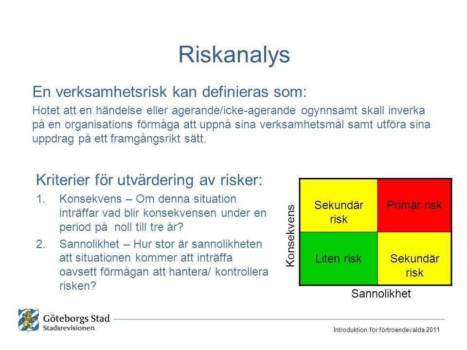 Sekundär risk Primär risk Liten riskSekundär risk En verksamhetsrisk kan definieras som: Hotet att en händelse eller agerande/icke-agerande ogynnsamt skall inverka på en organisations förmåga att uppnå sina verksamhetsmål samt utföra sina uppdrag på ett framgångsrikt sätt.