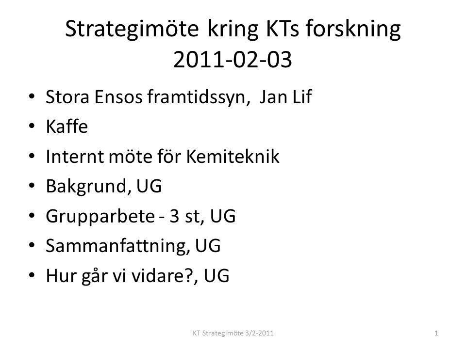 Strategimöte kring KTs forskning 2011-02-03 Stora Ensos framtidssyn, Jan Lif Kaffe Internt möte för Kemiteknik Bakgrund, UG Grupparbete - 3 st, UG Sammanfattning, UG Hur går vi vidare , UG 1KT Strategimöte 3/2-2011