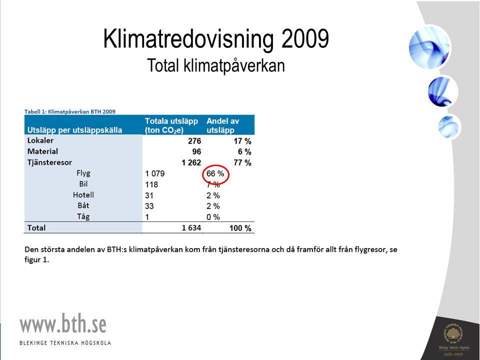 Klimatredovisning 2009 Total klimatpåverkan