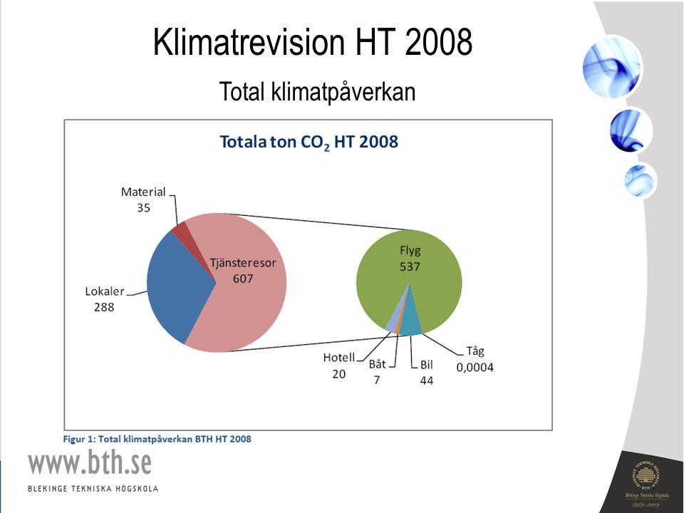 Klimatrevision HT 2008 Total klimatpåverkan