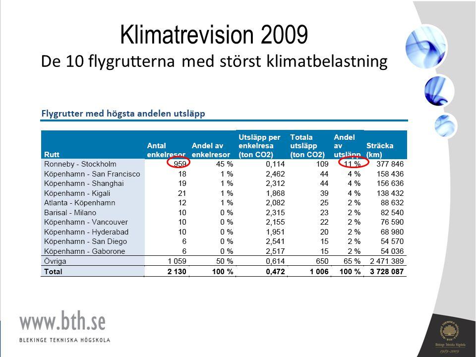 Klimatrevision 2009 De 10 flygrutterna med störst klimatbelastning
