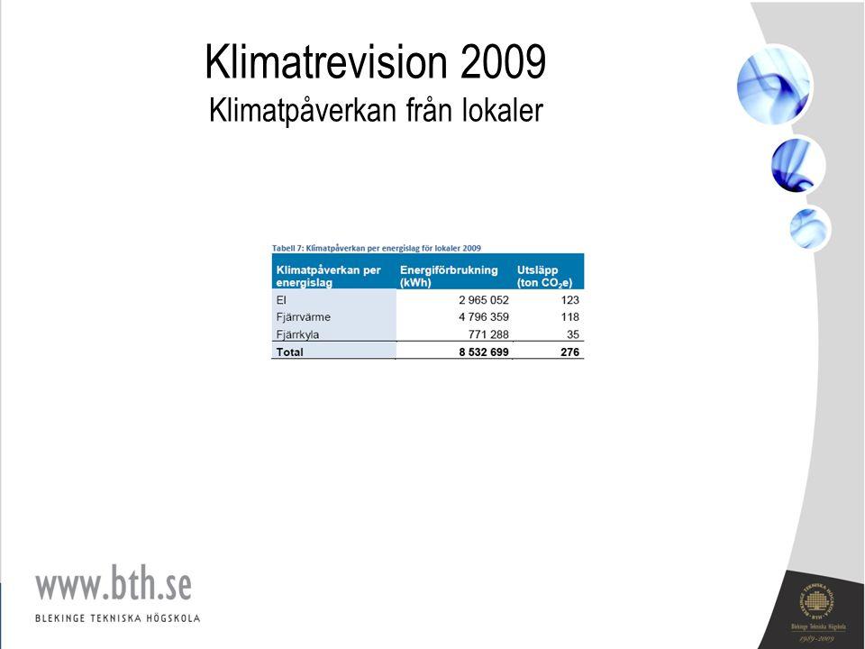 Klimatrevision 2009 Klimatpåverkan från lokaler