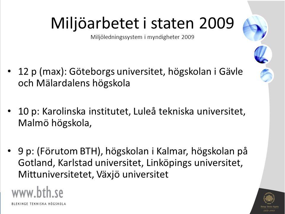 12 p (max): Göteborgs universitet, högskolan i Gävle och Mälardalens högskola 10 p: Karolinska institutet, Luleå tekniska universitet, Malmö högskola,