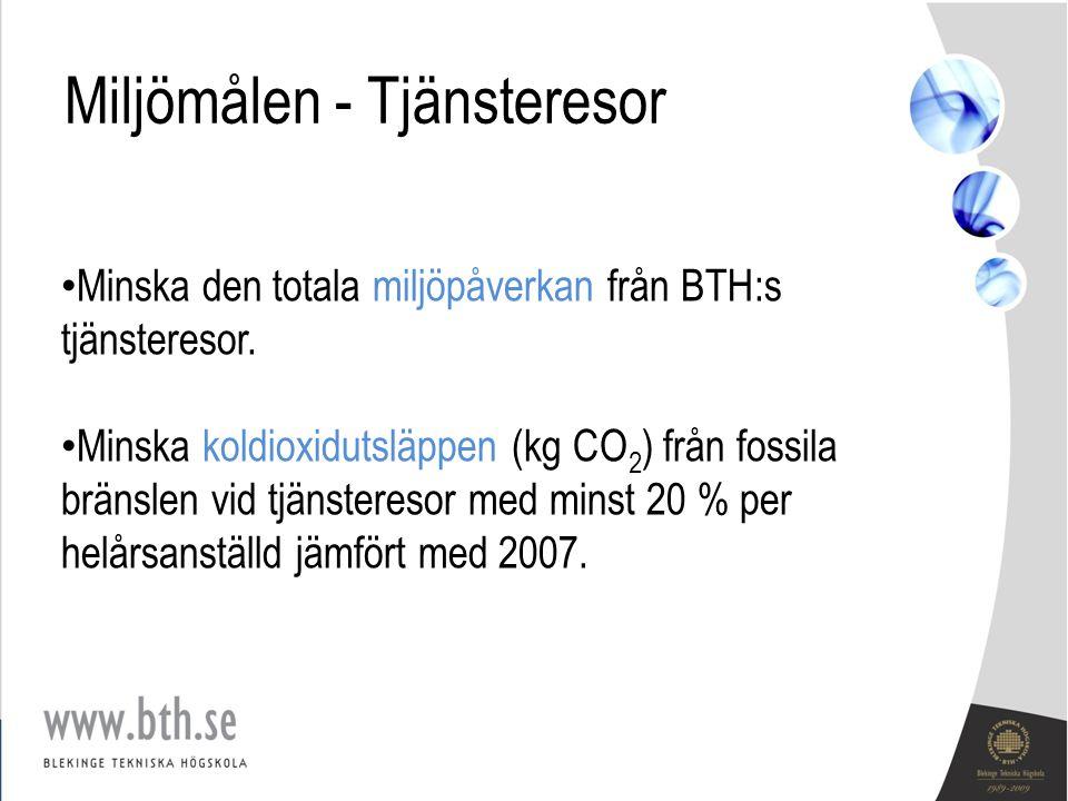 Miljömålen - Tjänsteresor Minska den totala miljöpåverkan från BTH:s tjänsteresor. Minska koldioxidutsläppen (kg CO 2 ) från fossila bränslen vid tjän