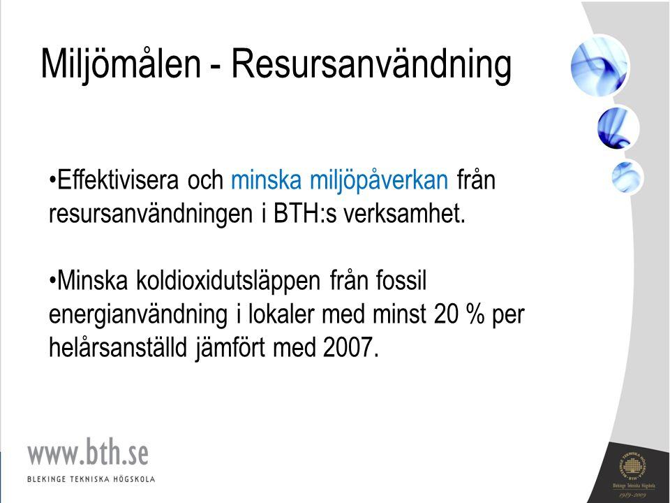 Miljömålen - Resursanvändning Effektivisera och minska miljöpåverkan från resursanvändningen i BTH:s verksamhet. Minska koldioxidutsläppen från fossil