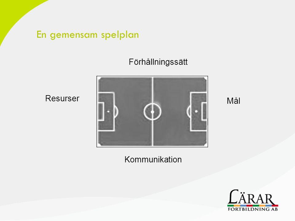 Förhållningssätt Kommunikation Resurser Mål En gemensam spelplan