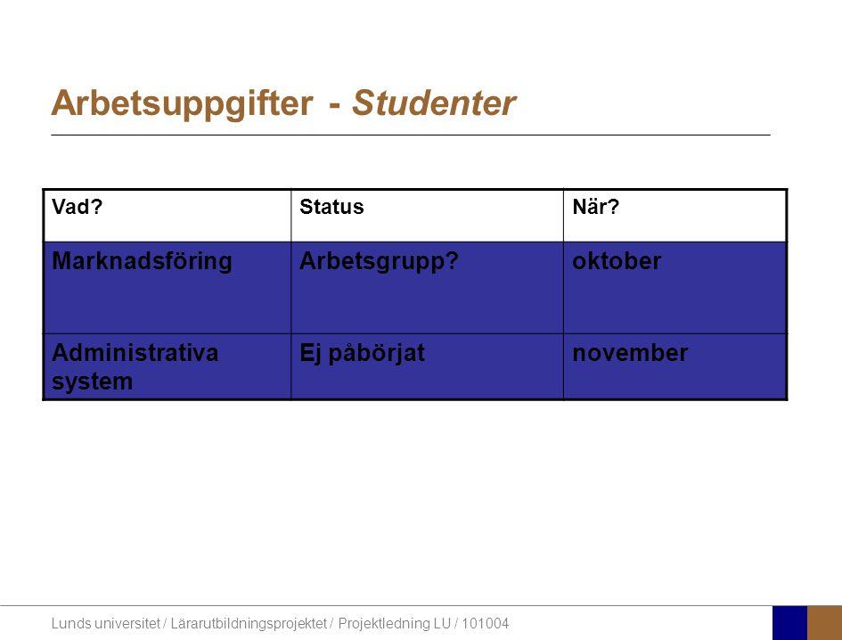 Lunds universitet / Lärarutbildningsprojektet / Projektledning LU / 101004 Arbetsuppgifter - Studenter Vad?StatusNär? MarknadsföringArbetsgrupp?oktobe