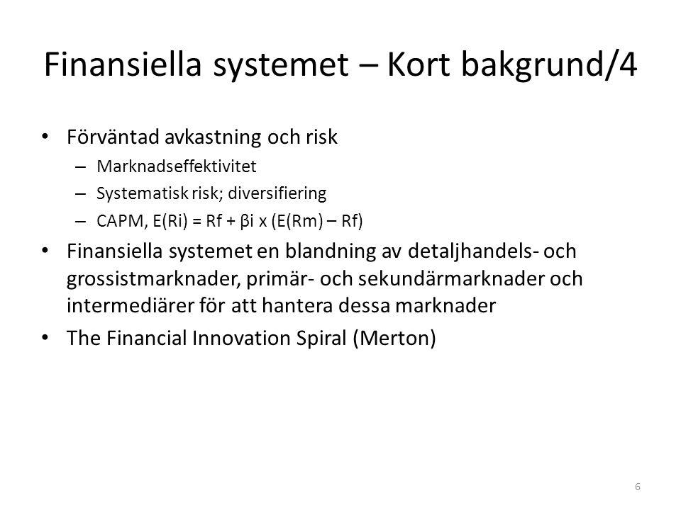 Finansiella systemet – Kort bakgrund/4 Förväntad avkastning och risk – Marknadseffektivitet – Systematisk risk; diversifiering – CAPM, E(Ri) = Rf + βi