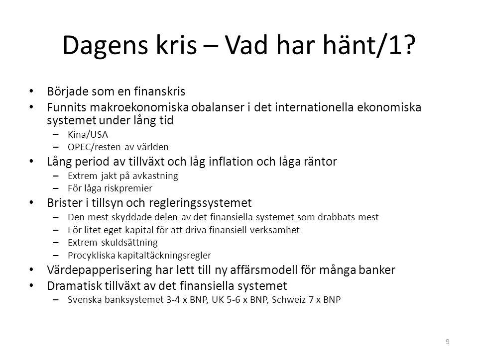 Dagens kris – Vad har hänt/1? Började som en finanskris Funnits makroekonomiska obalanser i det internationella ekonomiska systemet under lång tid – K