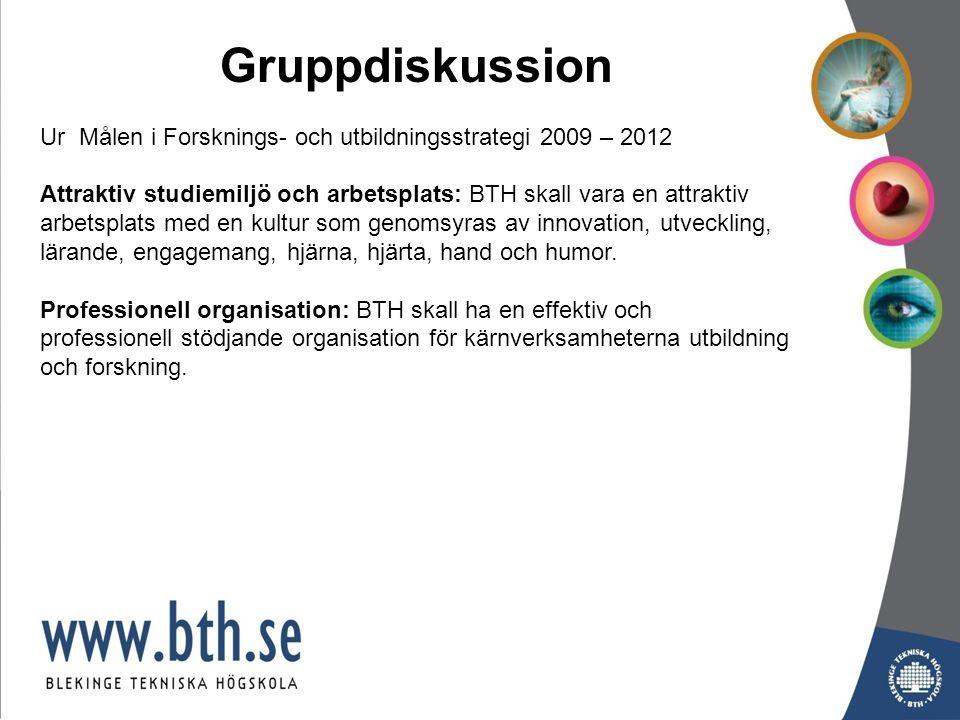 Gruppdiskussion Ur Målen i Forsknings- och utbildningsstrategi 2009 – 2012 Attraktiv studiemiljö och arbetsplats: BTH skall vara en attraktiv arbetsplats med en kultur som genomsyras av innovation, utveckling, lärande, engagemang, hjärna, hjärta, hand och humor.