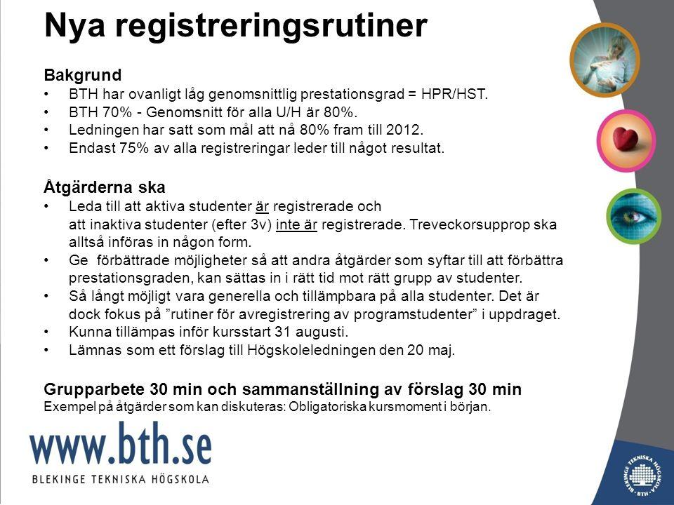 Nya registreringsrutiner Bakgrund BTH har ovanligt låg genomsnittlig prestationsgrad = HPR/HST.