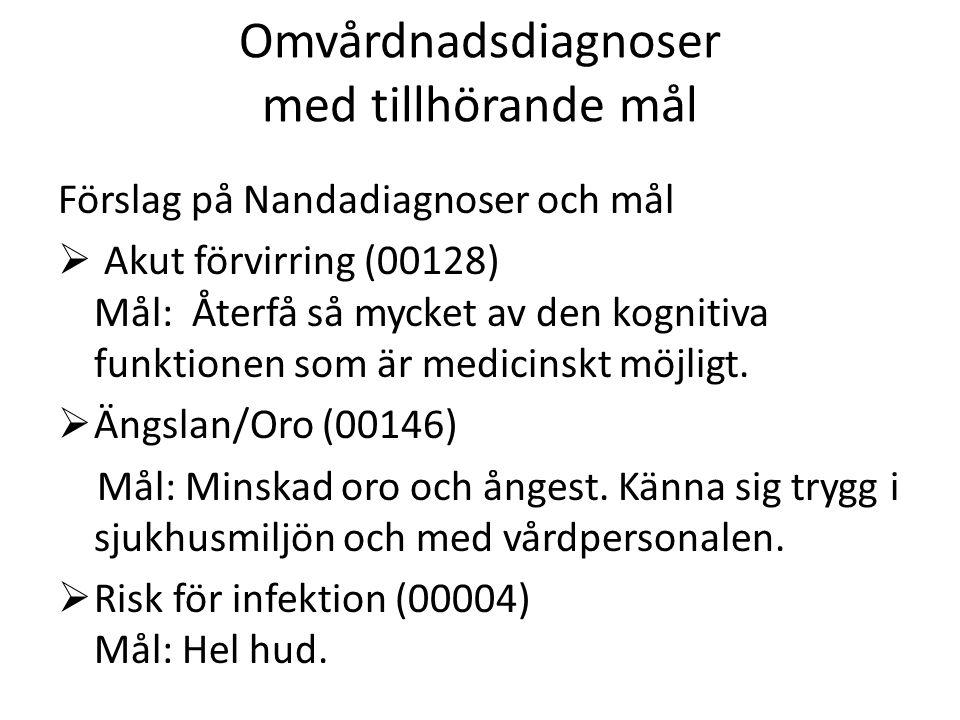 Omvårdnadsdiagnoser med tillhörande mål Förslag på Nandadiagnoser och mål  Akut förvirring (00128) Mål: Återfå så mycket av den kognitiva funktionen