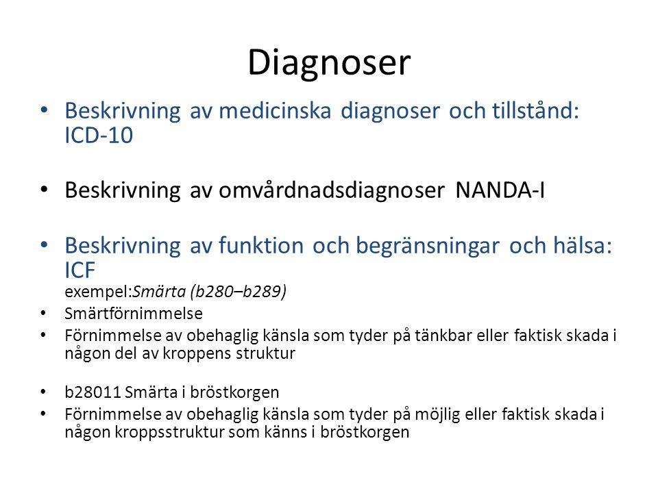 Diagnoser Beskrivning av medicinska diagnoser och tillstånd: ICD-10 Beskrivning av omvårdnadsdiagnoser NANDA-I Beskrivning av funktion och begränsning