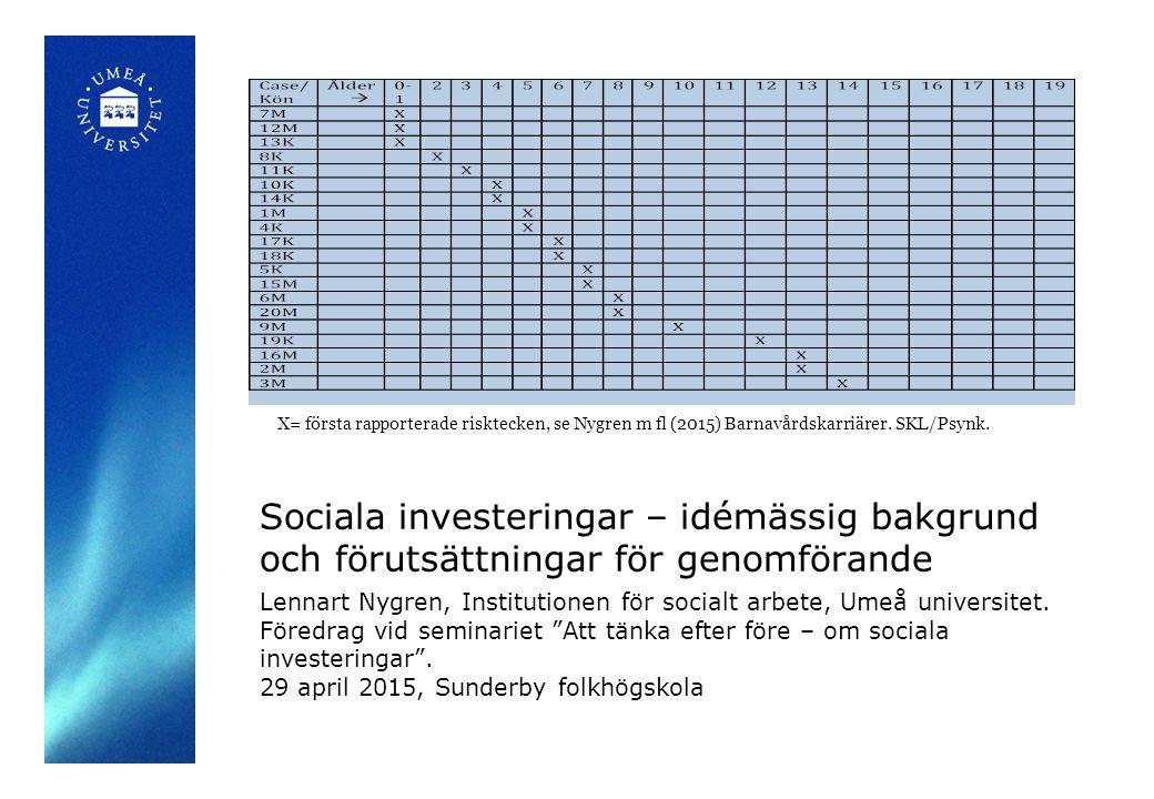Lennart Nygren, Institutionen för socialt arbete, Umeå universitet.