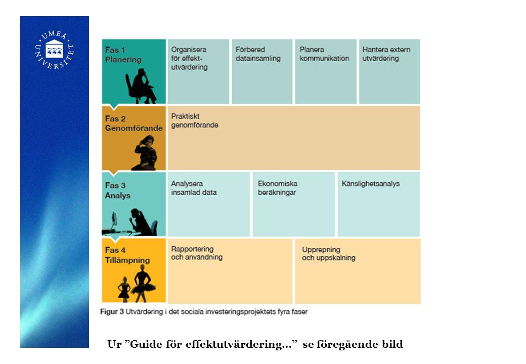 Ur Guide för effektutvärdering… se föregående bild