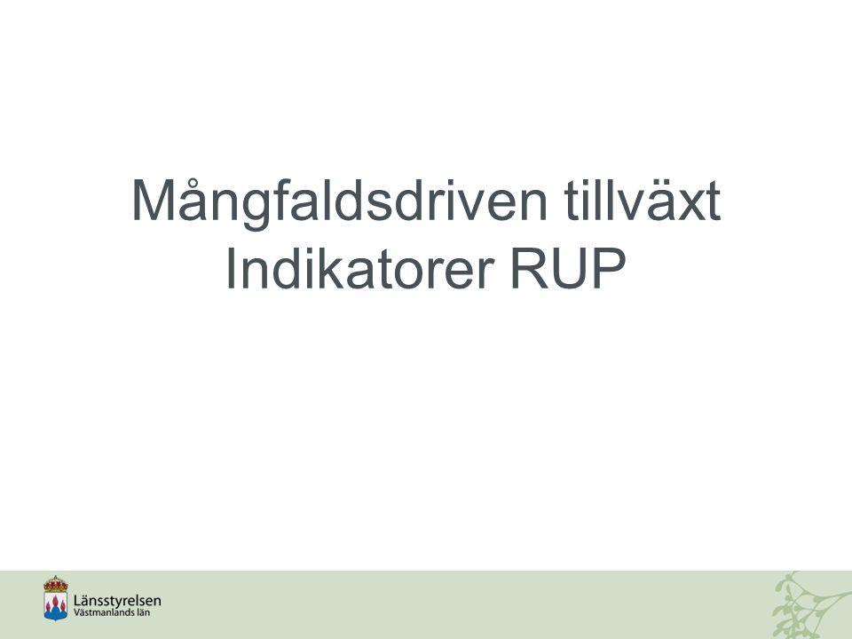 Mångfaldsdriven tillväxt Indikatorer RUP