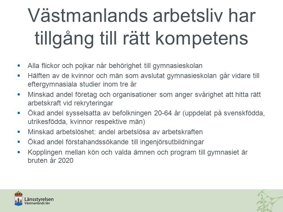 Västmanlands arbetsliv har tillgång till rätt kompetens  Alla flickor och pojkar når behörighet till gymnasieskolan  Hälften av de kvinnor och män s