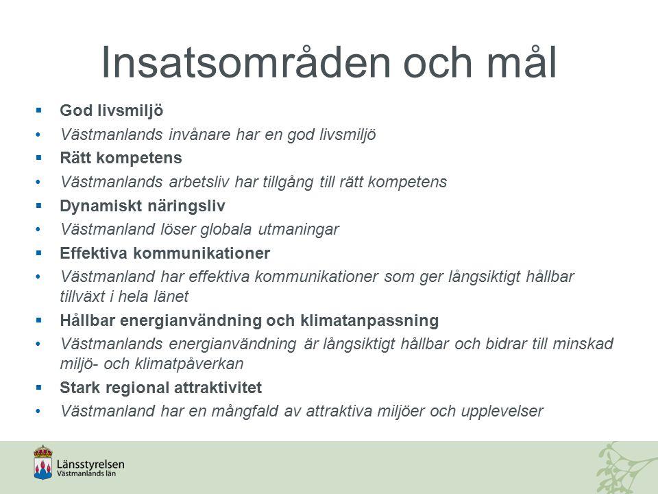 Insatsområden och mål  God livsmiljö Västmanlands invånare har en god livsmiljö  Rätt kompetens Västmanlands arbetsliv har tillgång till rätt kompet
