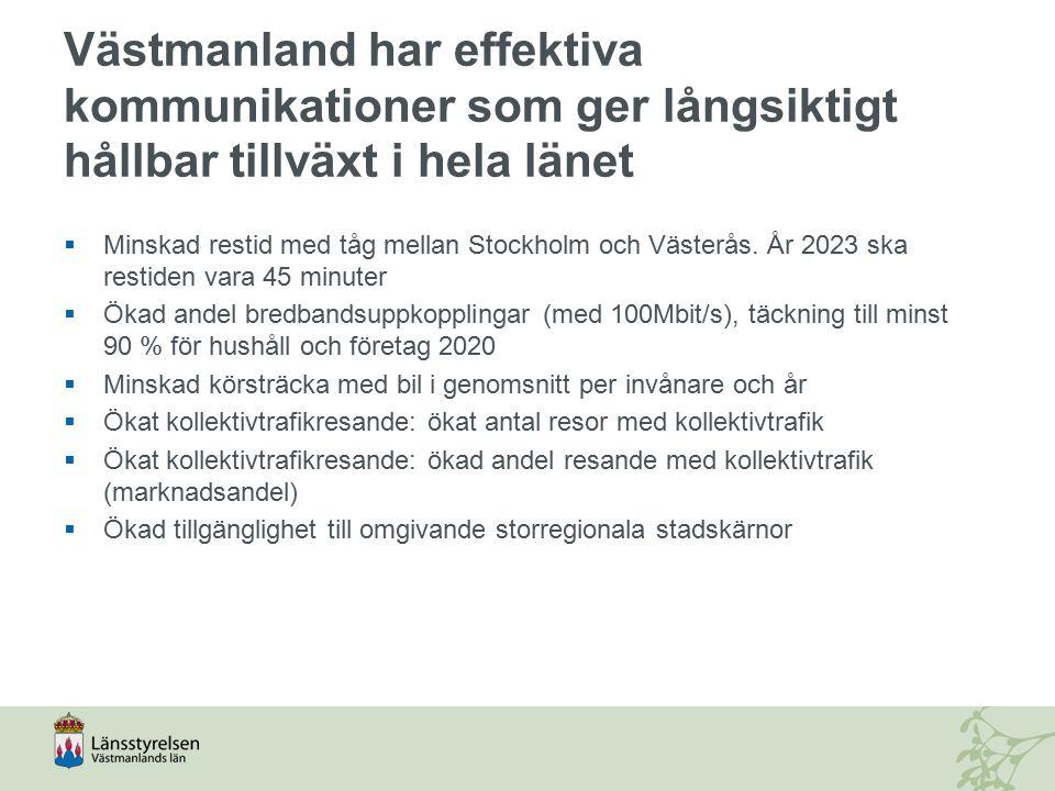 Västmanland har effektiva kommunikationer som ger långsiktigt hållbar tillväxt i hela länet  Minskad restid med tåg mellan Stockholm och Västerås. År
