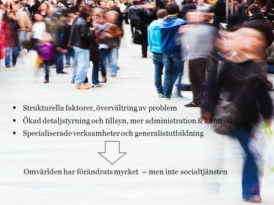  Strukturella faktorer, övervältring av problem  Ökad detaljstyrning och tillsyn, mer administration & kontroll  Specialiserade verksamheter och generalistutbildning Omvärlden har förändrats mycket – men inte socialtjänsten