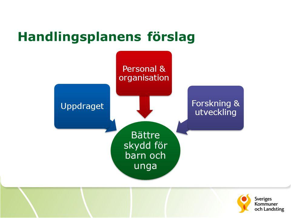 Handlingsplanens förslag Bättre skydd för barn och unga Uppdraget Personal & organisation Forskning & utveckling