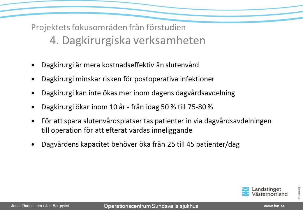 Operationscentrum Sundsvalls sjukhus www.lvn.se Jonas Rudenstam / Jan Bergqvist 2015-03-30/jb Projektets fokusområden från förstudien 4. Dagkirurgiska