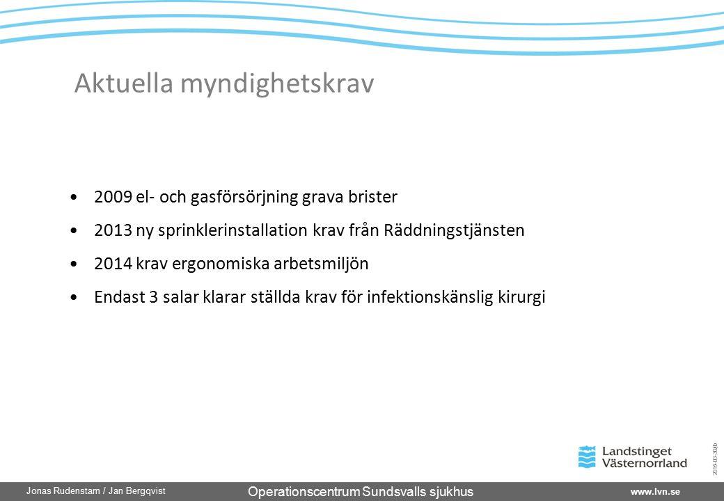 Operationscentrum Sundsvalls sjukhus www.lvn.se Jonas Rudenstam / Jan Bergqvist 2015-03-30/jb Aktuella myndighetskrav 2009 el- och gasförsörjning grav