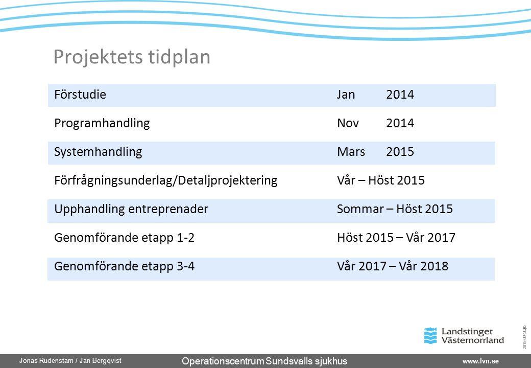 Operationscentrum Sundsvalls sjukhus www.lvn.se Jonas Rudenstam / Jan Bergqvist 2015-03-30/jb Projektets tidplan Förstudie Programhandling Systemhandl