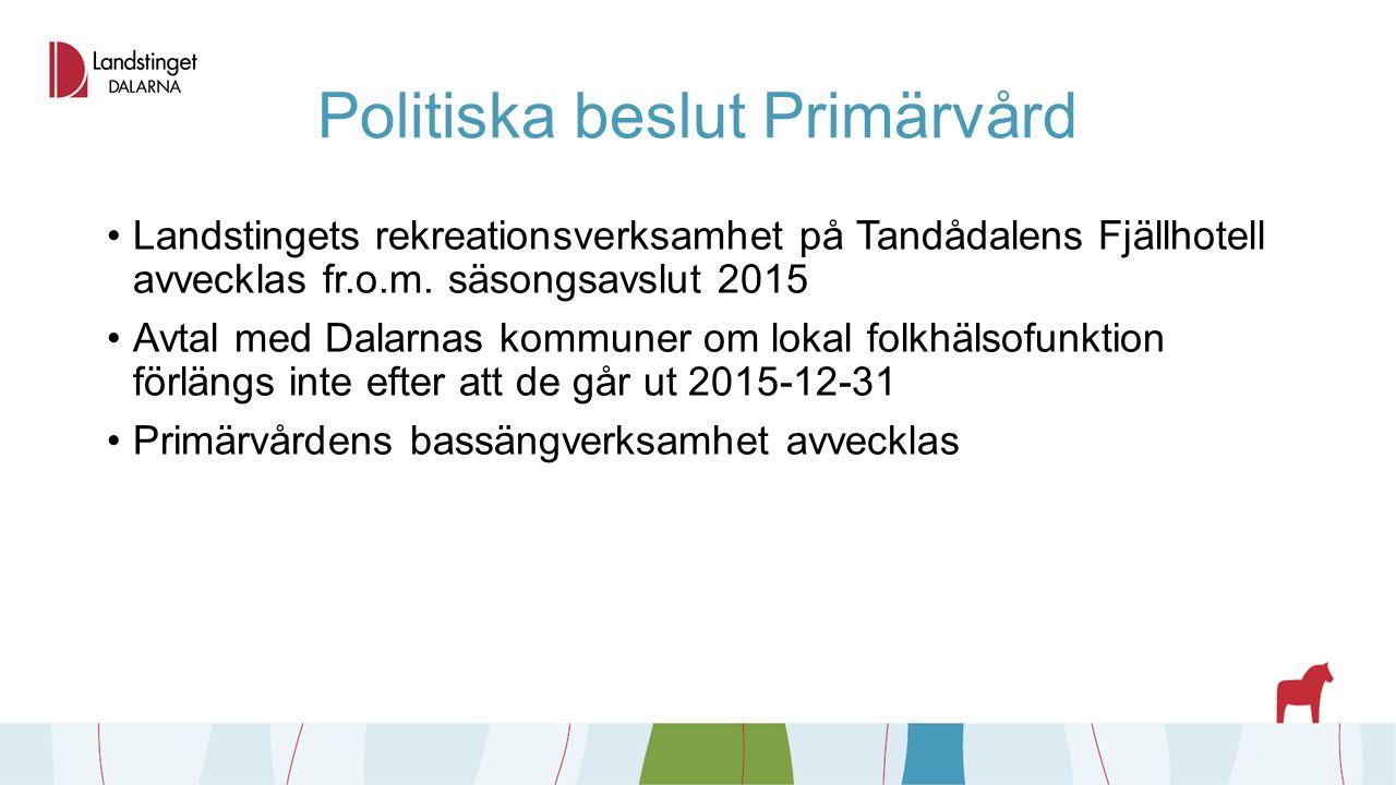 Politiska beslut Primärvård Landstingets rekreationsverksamhet på Tandådalens Fjällhotell avvecklas fr.o.m. säsongsavslut 2015 Avtal med Dalarnas komm