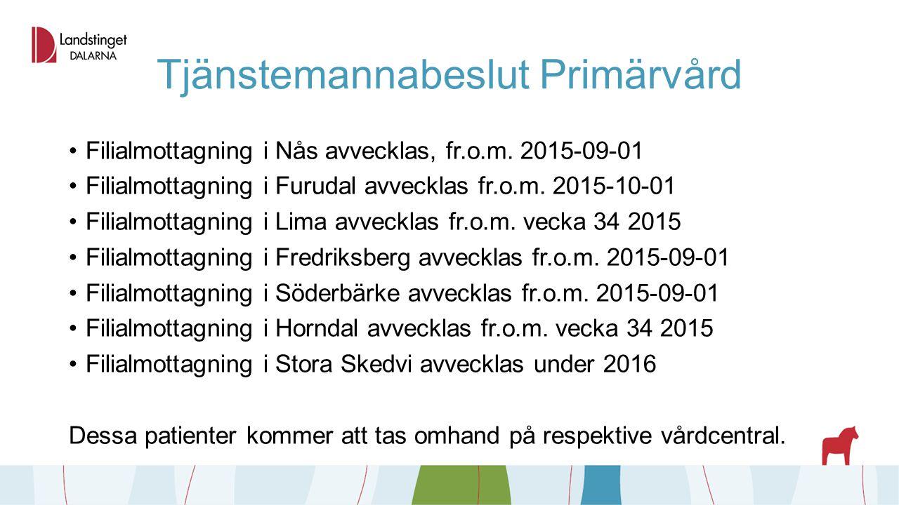 Tjänstemannabeslut Primärvård Filialmottagning i Nås avvecklas, fr.o.m. 2015-09-01 Filialmottagning i Furudal avvecklas fr.o.m. 2015-10-01 Filialmotta