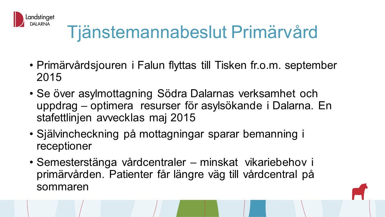 Tjänstemannabeslut Primärvård Primärvårdsjouren i Falun flyttas till Tisken fr.o.m. september 2015 Se över asylmottagning Södra Dalarnas verksamhet oc