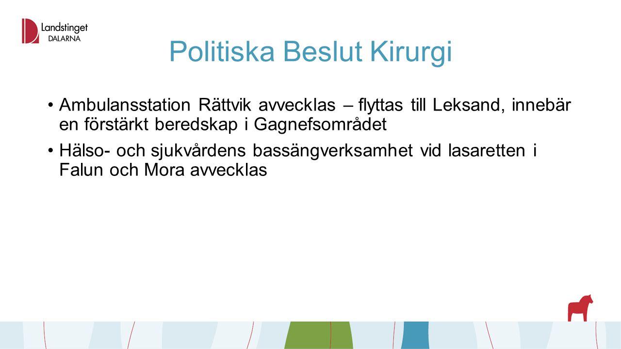 Politiska Beslut Kirurgi Ambulansstation Rättvik avvecklas – flyttas till Leksand, innebär en förstärkt beredskap i Gagnefsområdet Hälso- och sjukvård