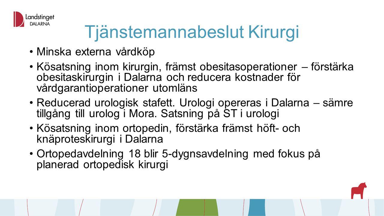 Tjänstemannabeslut Kirurgi Minska externa vårdköp Kösatsning inom kirurgin, främst obesitasoperationer – förstärka obesitaskirurgin i Dalarna och redu