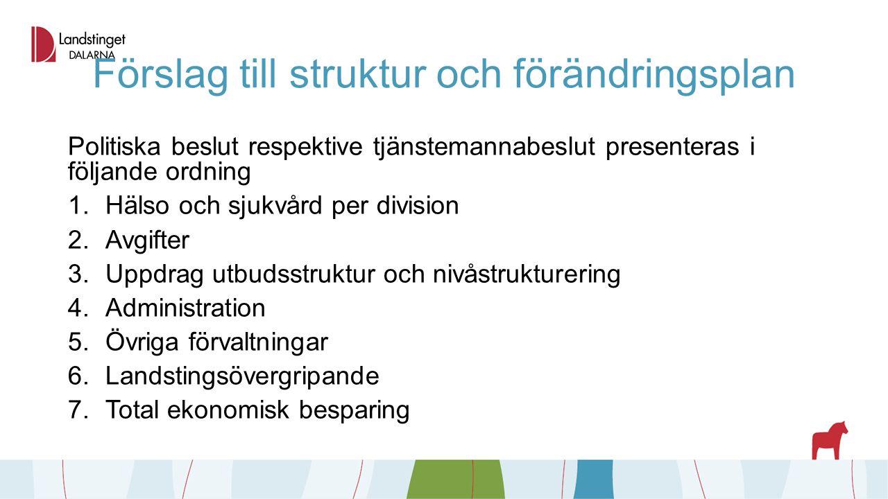 Politiska beslut Medicin Avdelning 6 geriatrik vid Borlänge sjukhus avvecklas efter sommarsemestrarna 2015.