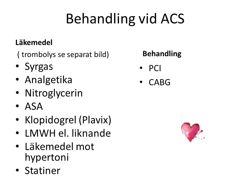 Behandling vid ACS Läkemedel ( trombolys se separat bild) Syrgas Analgetika Nitroglycerin ASA Klopidogrel (Plavix) LMWH el. liknande Läkemedel mot hyp