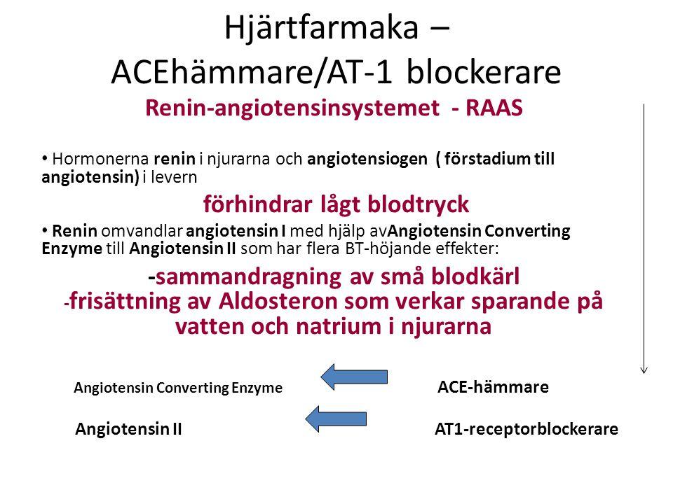 Hjärtfarmaka – ACEhämmare/AT-1 blockerare Renin-angiotensinsystemet - RAAS Hormonerna renin i njurarna och angiotensiogen ( förstadium till angiotensi