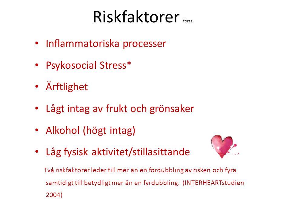 Riskfaktorer forts. Inflammatoriska processer Psykosocial Stress* Ärftlighet Lågt intag av frukt och grönsaker Alkohol (högt intag) Låg fysisk aktivit
