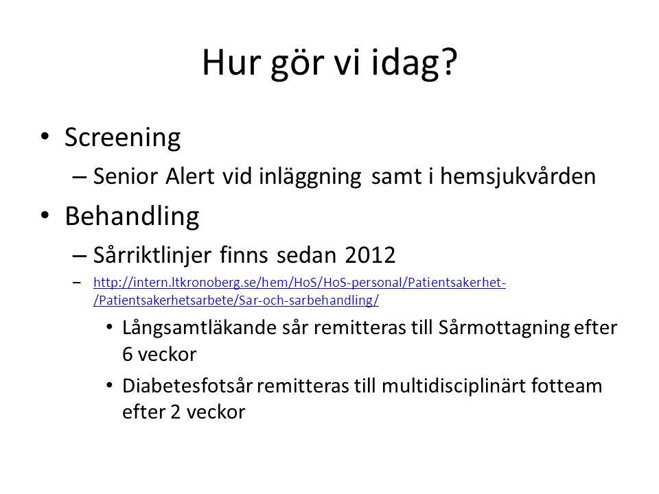 Hur gör vi idag? Screening – Senior Alert vid inläggning samt i hemsjukvården Behandling – Sårriktlinjer finns sedan 2012 – http://intern.ltkronoberg.