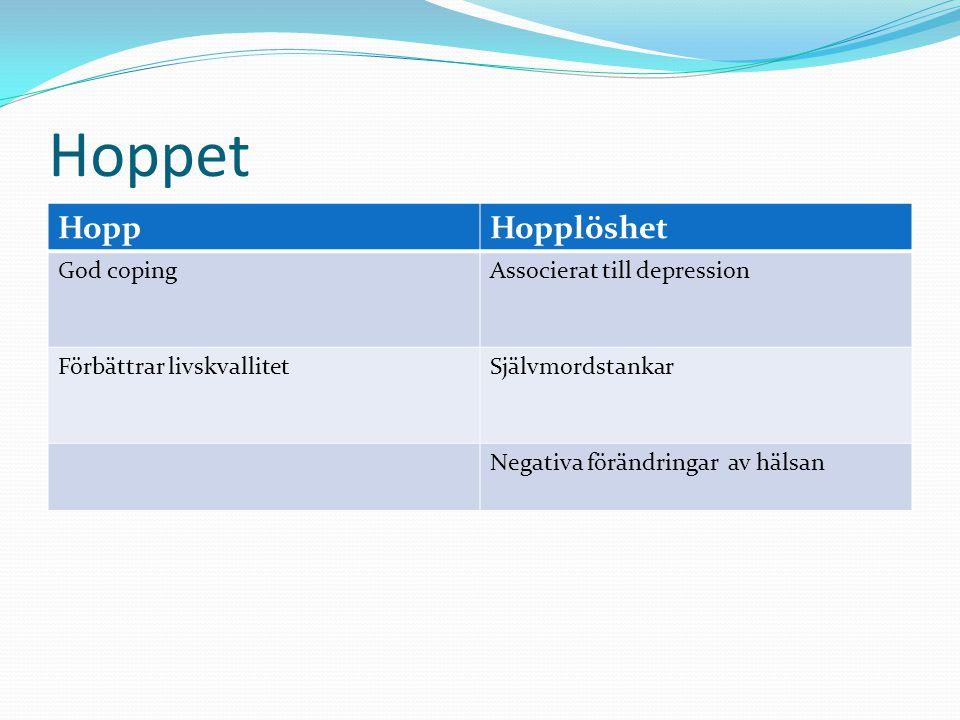 Hoppet HoppHopplöshet God copingAssocierat till depression Förbättrar livskvallitetSjälvmordstankar Negativa förändringar av hälsan