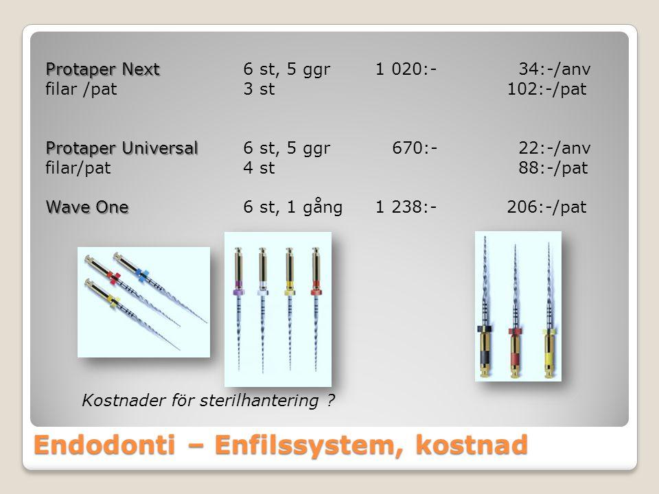 Endodonti – Enfilssystem, kostnad Protaper Next Protaper Next 6 st, 5 ggr1 020:- 34:-/anv filar /pat3 st102:-/pat Protaper Universal Protaper Universa