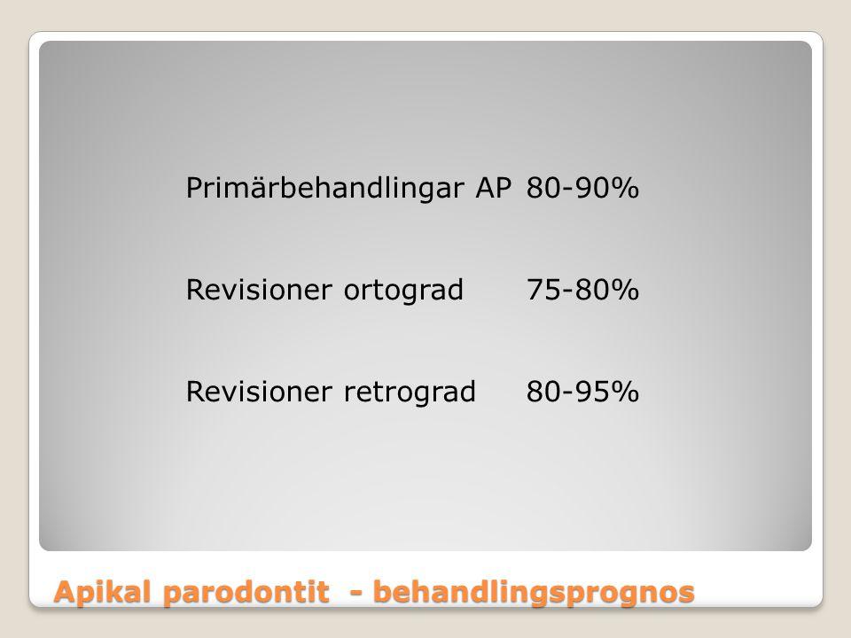 Apikal parodontit - behandlingsprognos Primärbehandlingar AP 80-90% Revisioner ortograd 75-80% Revisioner retrograd 80-95%