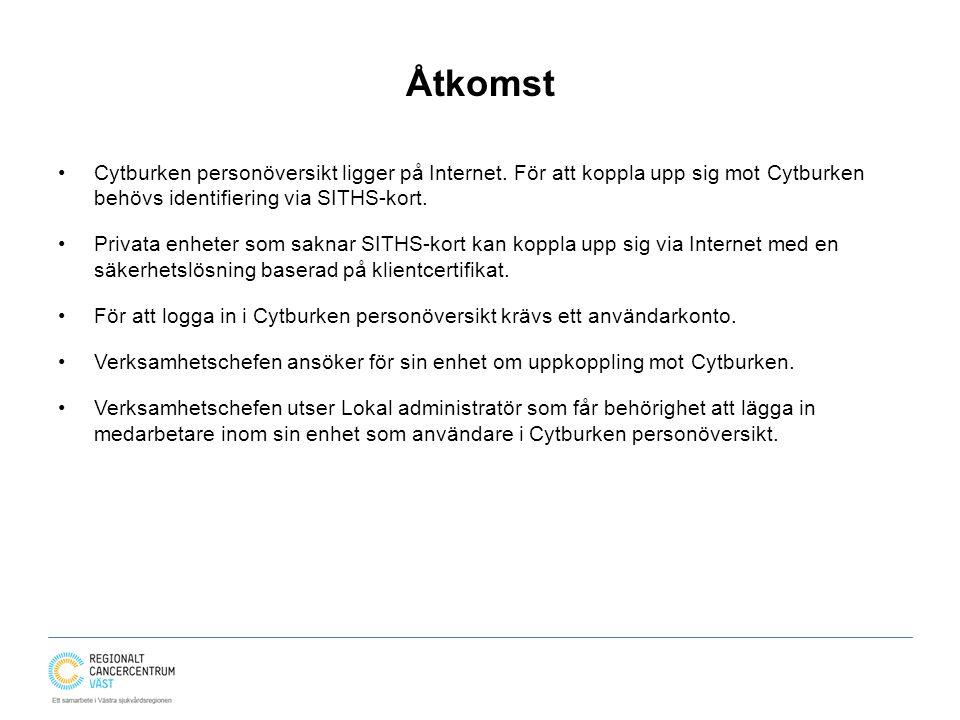 Åtkomst Cytburken personöversikt ligger på Internet.