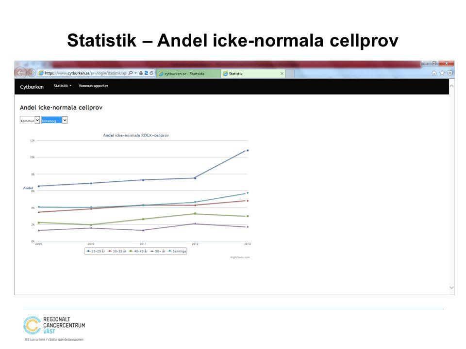 Statistik – Andel icke-normala cellprov